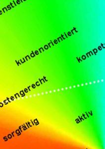Wertschaffung im Personalmanagement: Change Spektralanalyse